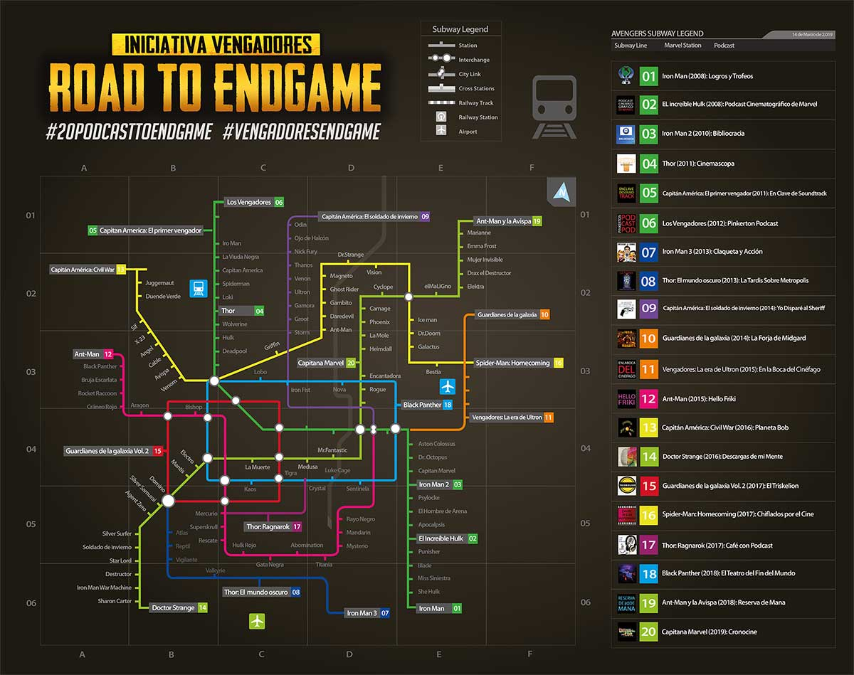 Mapa de #20PodcastToEndgame